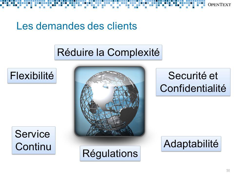 50 Les demandes des clients Réduire la Complexité Securité et Confidentialité Adaptabilité Régulations Service Continu Service Continu Flexibilité