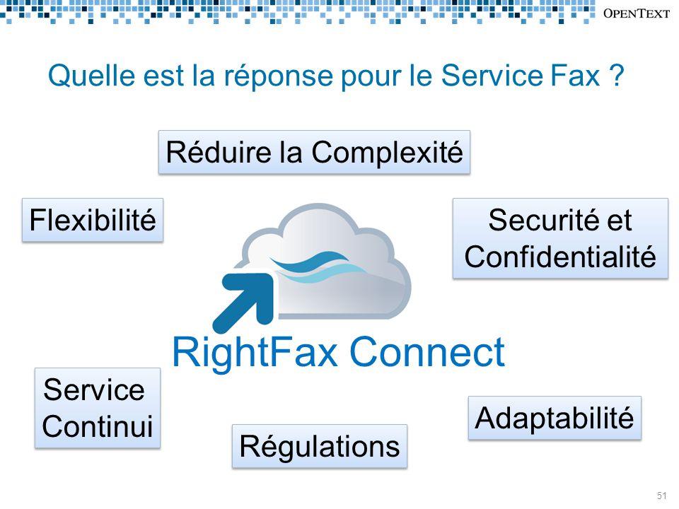 51 Quelle est la réponse pour le Service Fax .