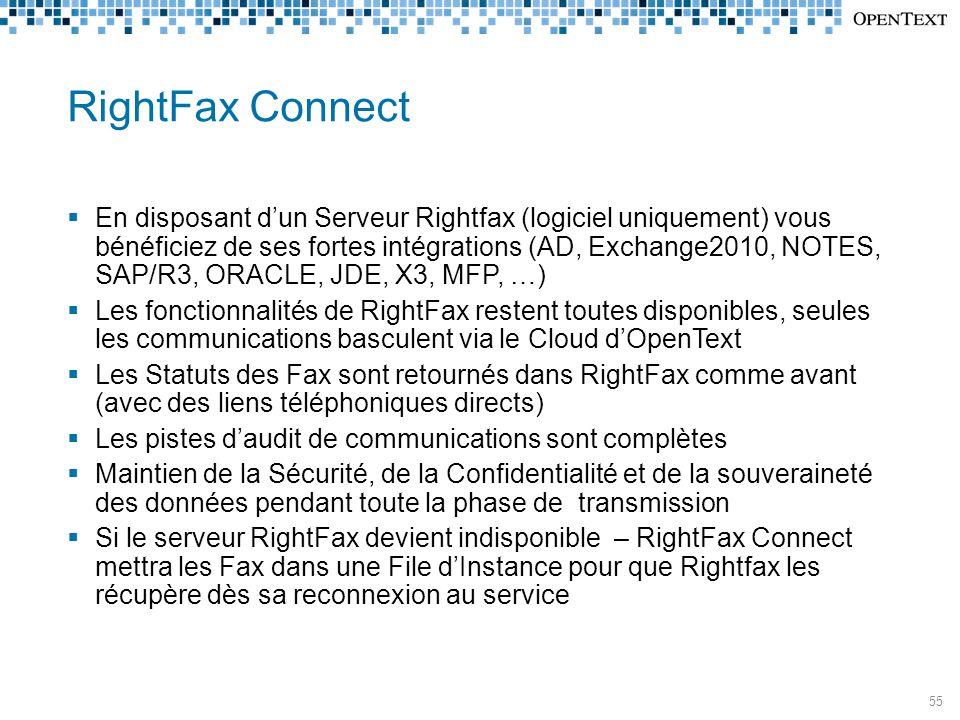 RightFax Connect  En disposant d'un Serveur Rightfax (logiciel uniquement) vous bénéficiez de ses fortes intégrations (AD, Exchange2010, NOTES, SAP/R3, ORACLE, JDE, X3, MFP, …)  Les fonctionnalités de RightFax restent toutes disponibles, seules les communications basculent via le Cloud d'OpenText  Les Statuts des Fax sont retournés dans RightFax comme avant (avec des liens téléphoniques directs)  Les pistes d'audit de communications sont complètes  Maintien de la Sécurité, de la Confidentialité et de la souveraineté des données pendant toute la phase de transmission  Si le serveur RightFax devient indisponible – RightFax Connect mettra les Fax dans une File d'Instance pour que Rightfax les récupère dès sa reconnexion au service 55