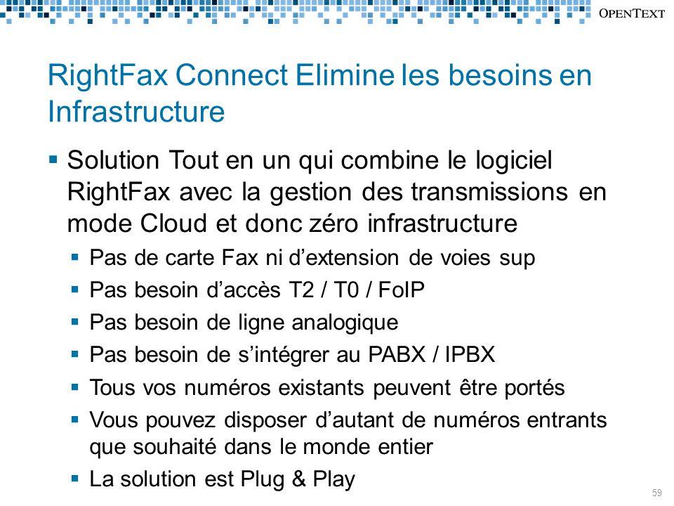 RightFax Connect Elimine les besoins en Infrastructure  Solution Tout en un qui combine le logiciel RightFax avec la gestion des transmissions en mode Cloud et donc zéro infrastructure  Pas de carte Fax ni d'extension de voies sup  Pas besoin d'accès T2 / T0 / FoIP  Pas besoin de ligne analogique  Pas besoin de s'intégrer au PABX / IPBX  Tous vos numéros existants peuvent être portés  Vous pouvez disposer d'autant de numéros entrants que souhaité dans le monde entier  La solution est Plug & Play 59