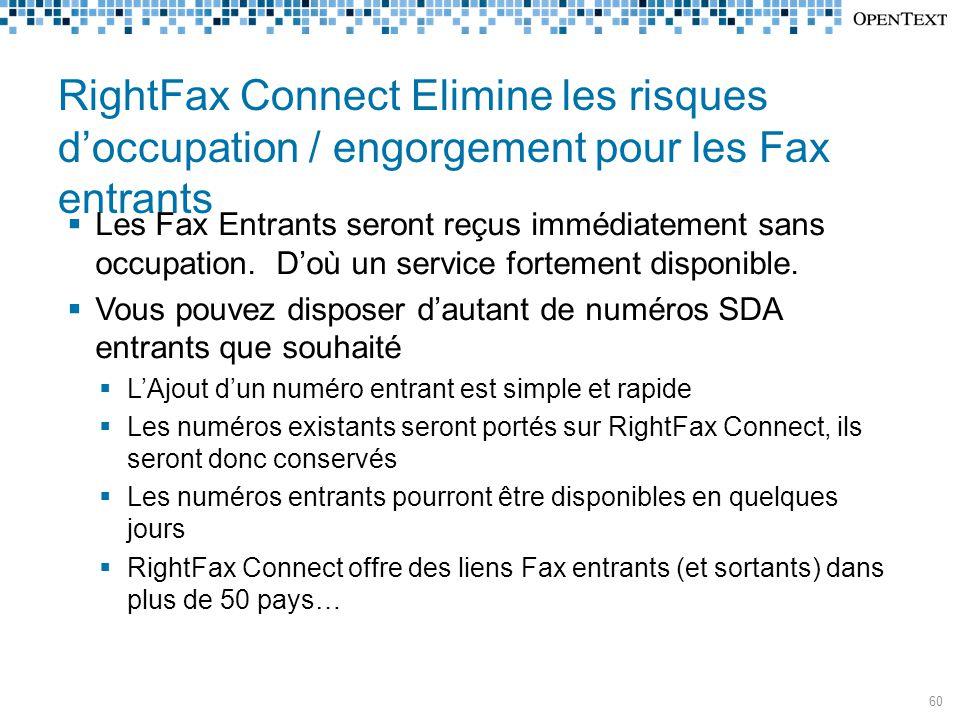 RightFax Connect Elimine les retards d'émission de vos télécopies  RightFax Connect qui dispose d'une grande capacité de voies fax (+ 8000 ports) peut vous fournir une capacité de transmission à la demande: RightFax Connect immédiatement à vos besoins en volumétrie.
