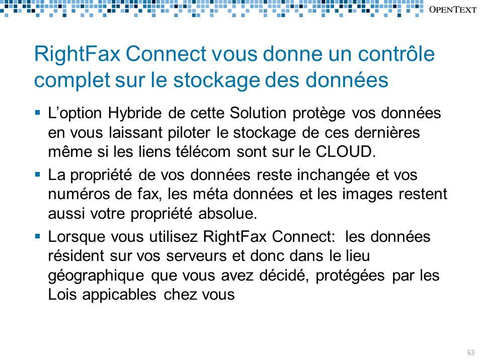 RightFax Connect – Fonctions Supportées  Les informations liées à l'Utilisation sont disponibles aux Clients via un Portail WEB  Le Portail sera aussi utilisable pour la gesion des Comptes et des numéros de Fax entrants 64