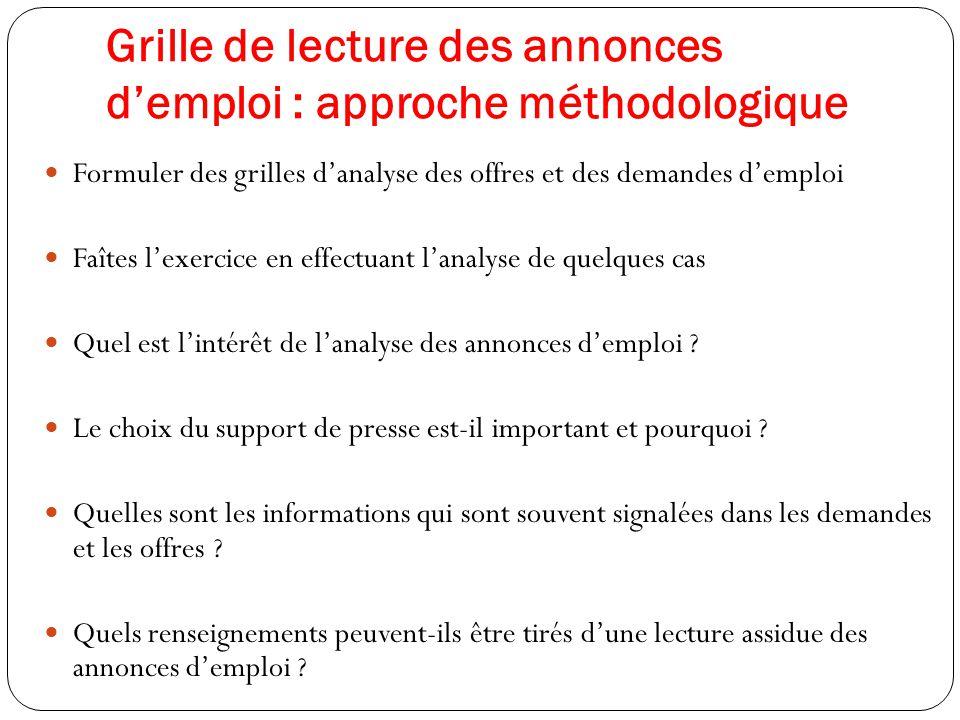 Grille de lecture des annonces d'emploi : approche méthodologique  Formuler des grilles d'analyse des offres et des demandes d'emploi  Faîtes l'exer