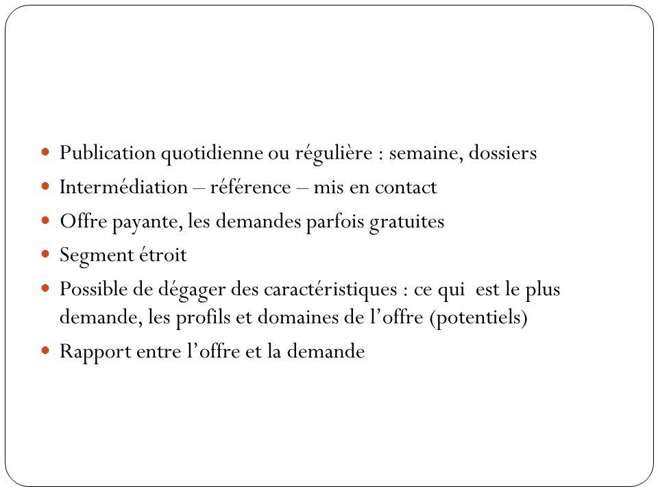  Publication quotidienne ou régulière : semaine, dossiers  Intermédiation – référence – mis en contact  Offre payante, les demandes parfois gratuit