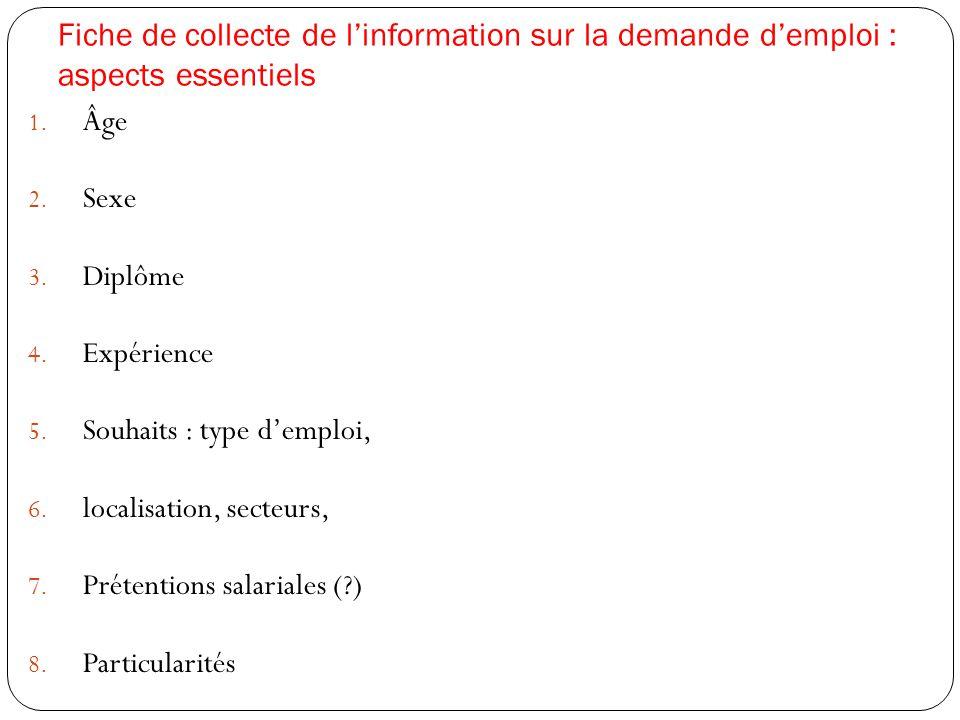Fiche de collecte de l'information sur la demande d'emploi : aspects essentiels 1. Âge 2. Sexe 3. Diplôme 4. Expérience 5. Souhaits : type d'emploi, 6