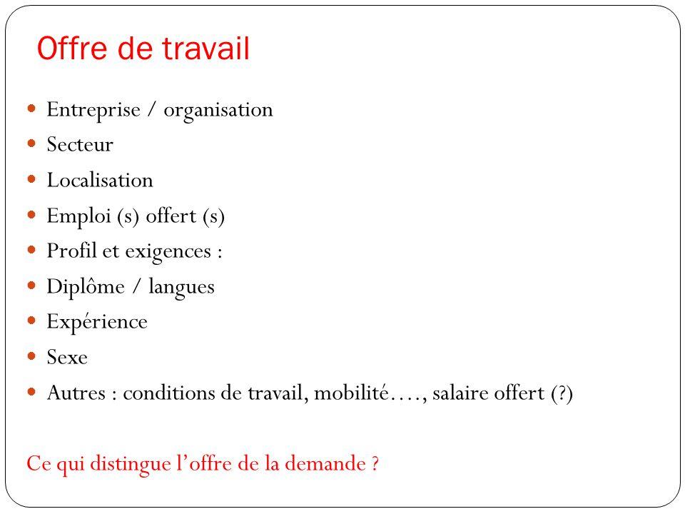 Offre de travail  Entreprise / organisation  Secteur  Localisation  Emploi (s) offert (s)  Profil et exigences :  Diplôme / langues  Expérience
