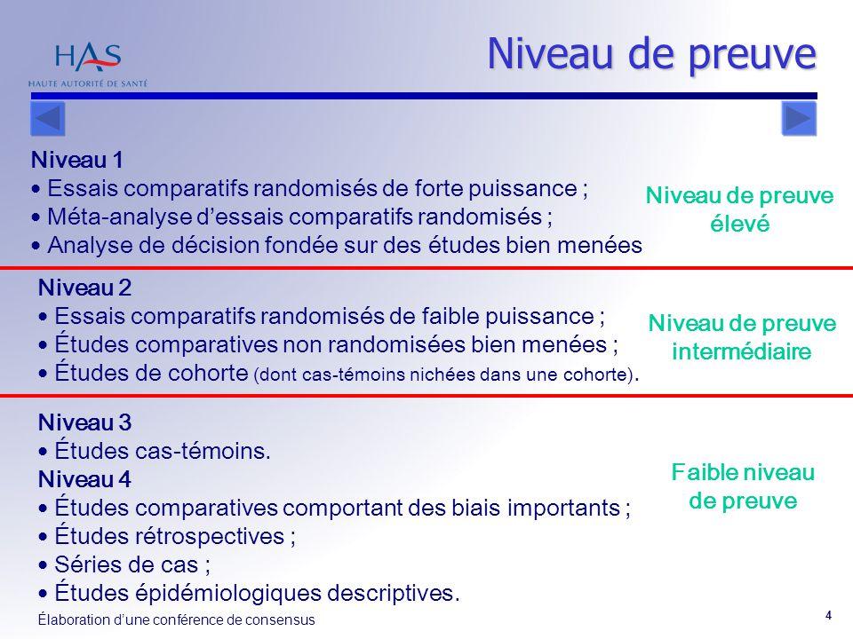 Élaboration d'une conférence de consensus 4 Niveau de preuve Niveau 1 • Essais comparatifs randomisés de forte puissance ; • Méta-analyse d'essais com