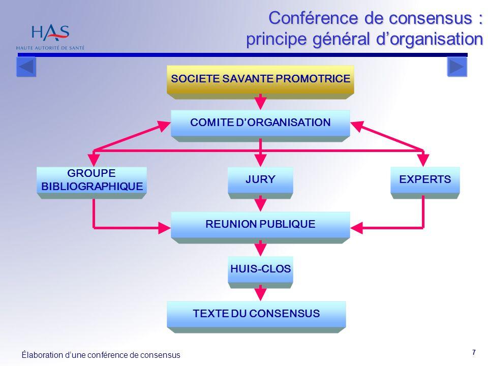 Élaboration d'une conférence de consensus 7 HAS Conférence de consensus : principe général d'organisation principe général d'organisation JURYEXPERTS