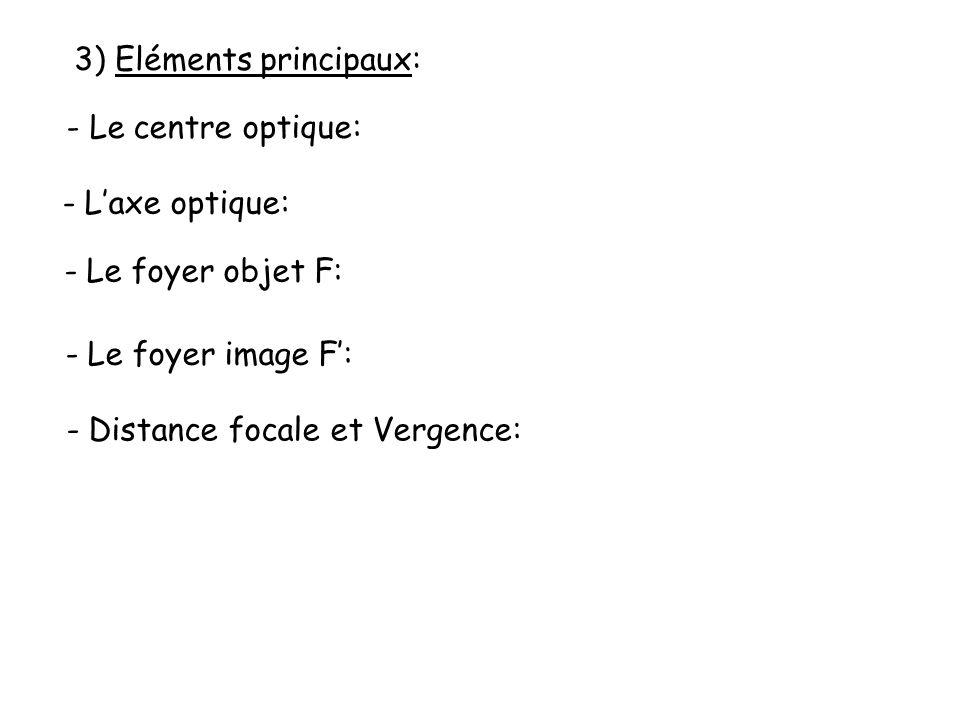 3) Eléments principaux: - Le centre optique: - L'axe optique: - Le foyer objet F: - Le foyer image F': - Distance focale et Vergence: