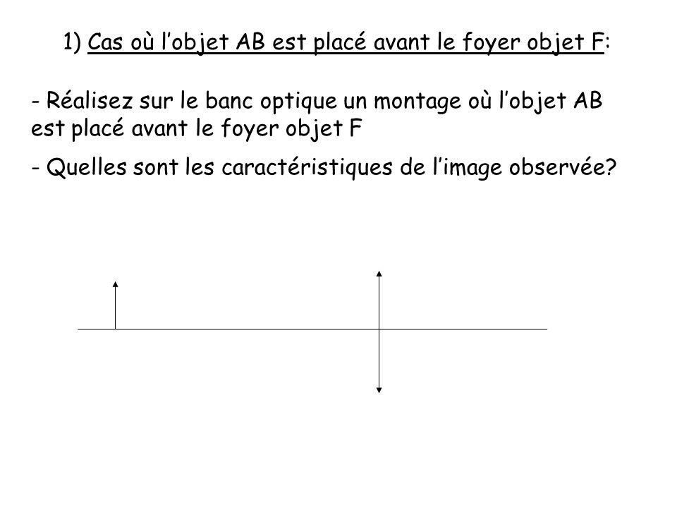 1) Cas où l'objet AB est placé avant le foyer objet F: - Réalisez sur le banc optique un montage où l'objet AB est placé avant le foyer objet F - Quel