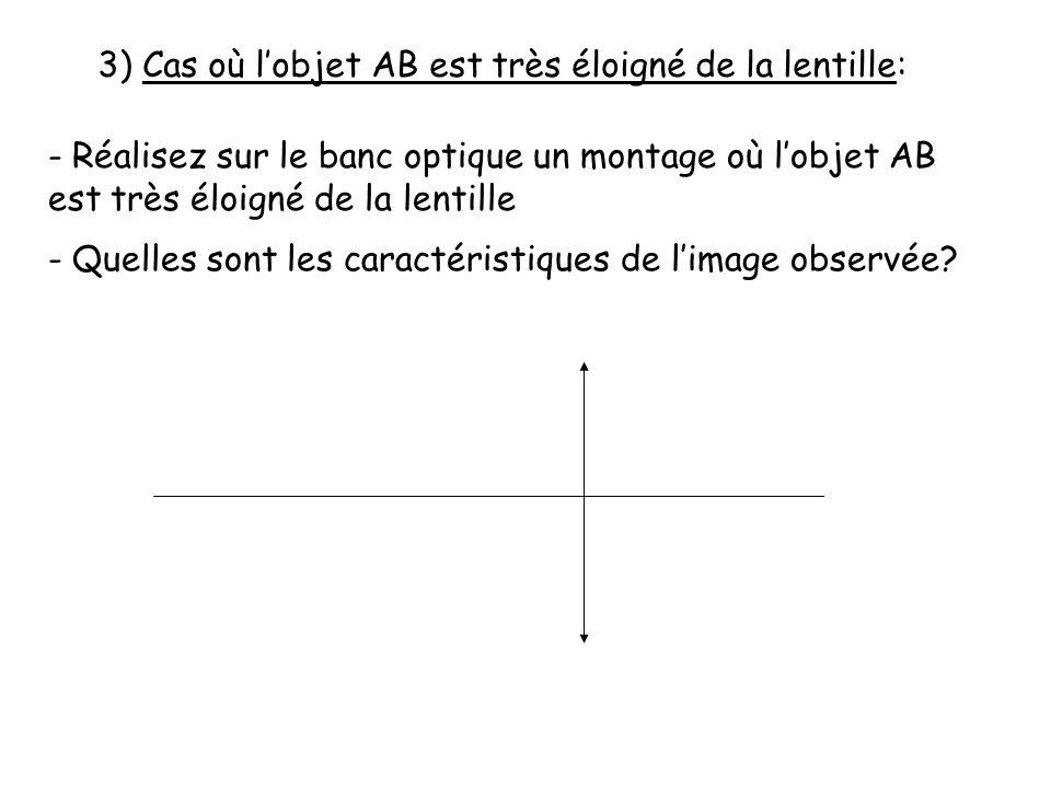 3) Cas où l'objet AB est très éloigné de la lentille: - Réalisez sur le banc optique un montage où l'objet AB est très éloigné de la lentille - Quelle