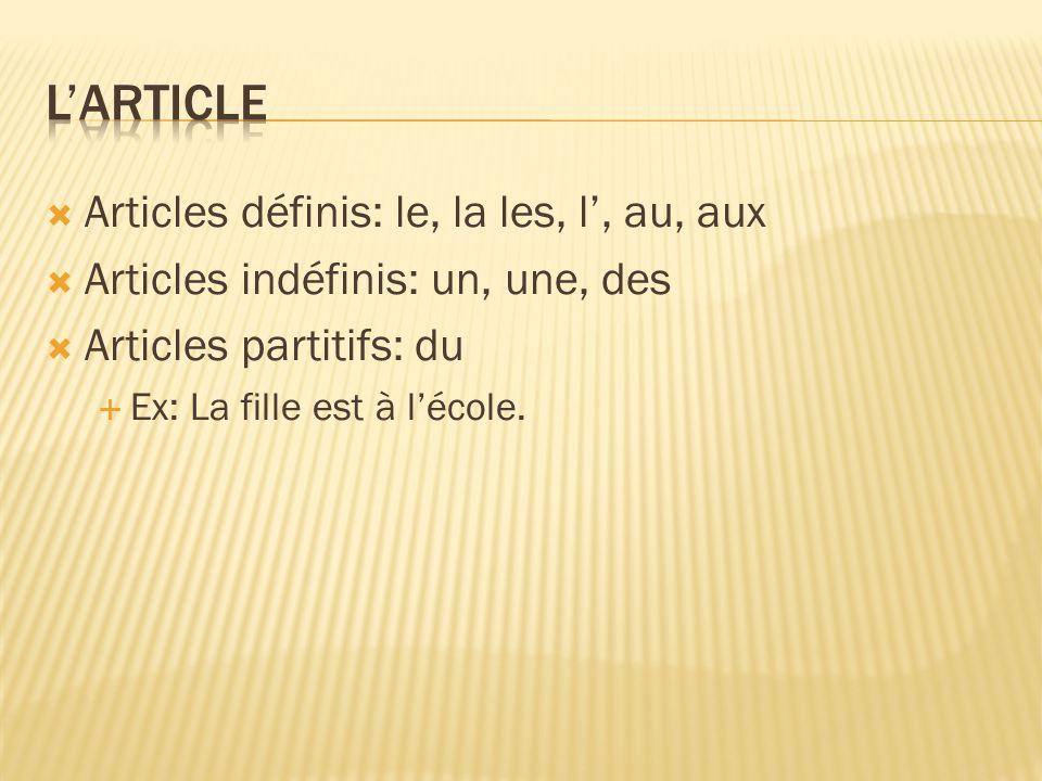  Articles définis: le, la les, l', au, aux  Articles indéfinis: un, une, des  Articles partitifs: du  Ex: La fille est à l'école.