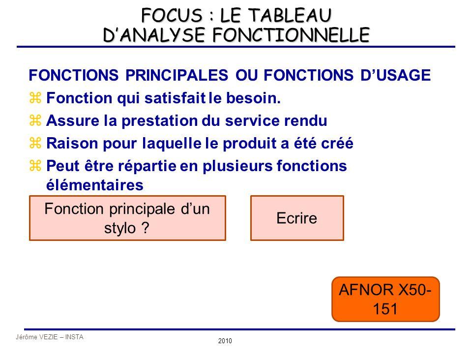 Jérôme VEZIE – INSTA 2010 FONCTIONS PRINCIPALES OU FONCTIONS D'USAGE zFonction qui satisfait le besoin. zAssure la prestation du service rendu zRaison