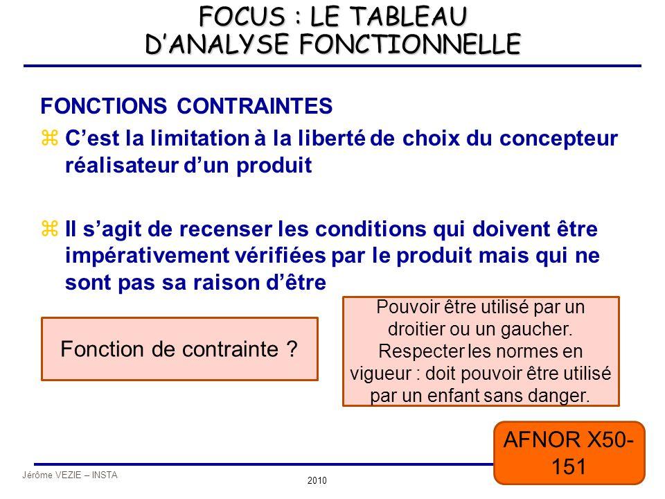 Jérôme VEZIE – INSTA 2010 FONCTIONS CONTRAINTES zC'est la limitation à la liberté de choix du concepteur réalisateur d'un produit zIl s'agit de recens