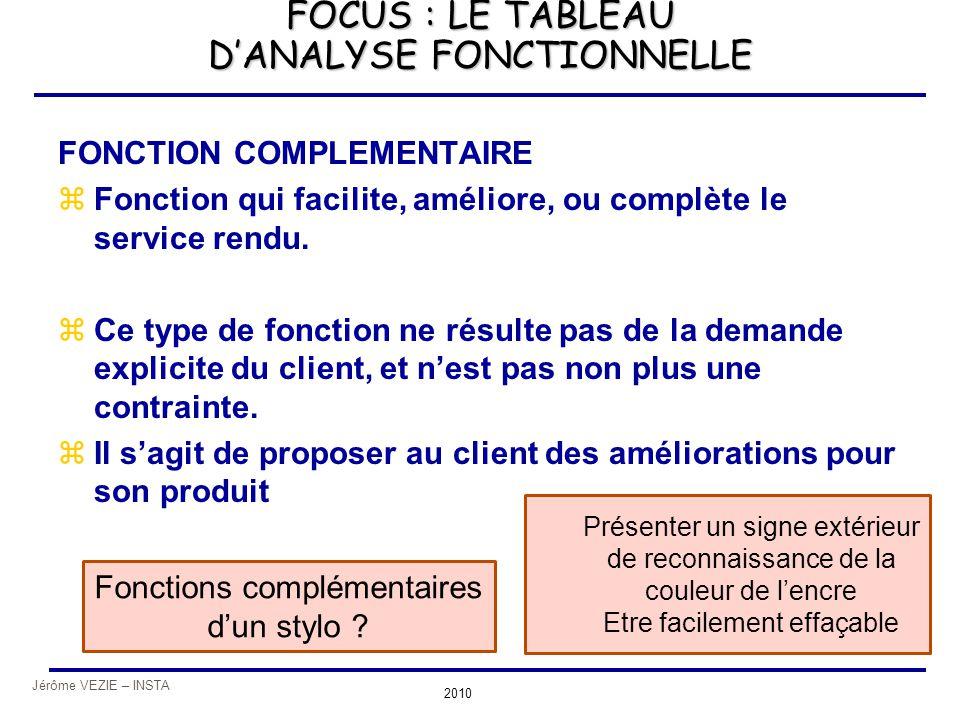 Jérôme VEZIE – INSTA 2010 FONCTION COMPLEMENTAIRE zFonction qui facilite, améliore, ou complète le service rendu. zCe type de fonction ne résulte pas