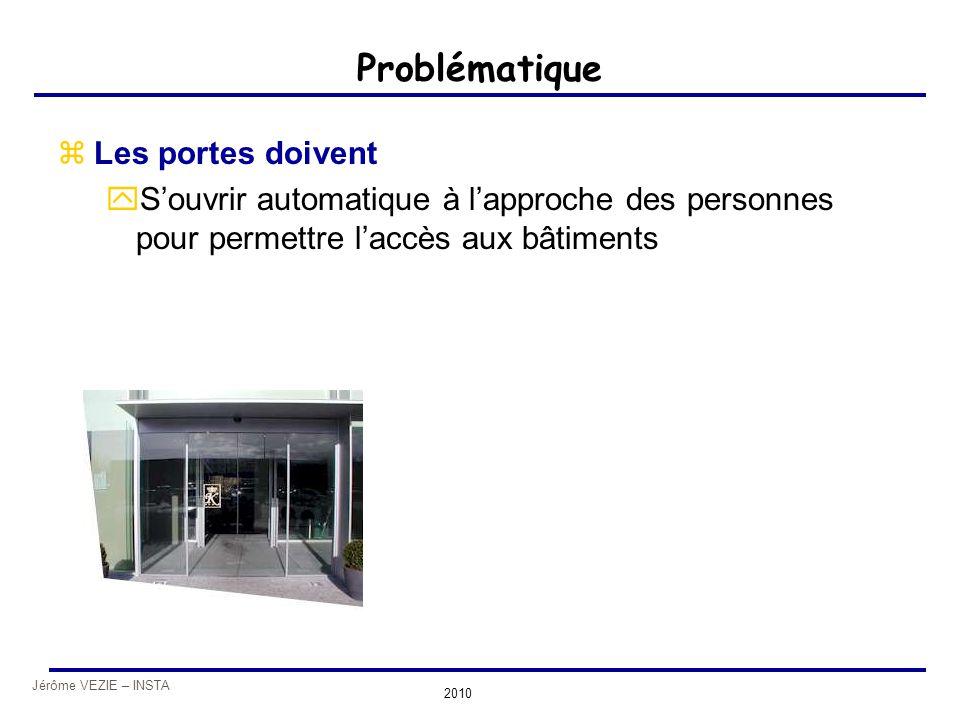 Jérôme VEZIE – INSTA 2010 Problématique zLes portes doivent yS'ouvrir automatique à l'approche des personnes pour permettre l'accès aux bâtiments