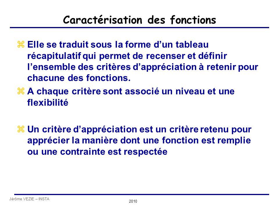 Jérôme VEZIE – INSTA 2010 Caractérisation des fonctions zElle se traduit sous la forme d'un tableau récapitulatif qui permet de recenser et définir l'