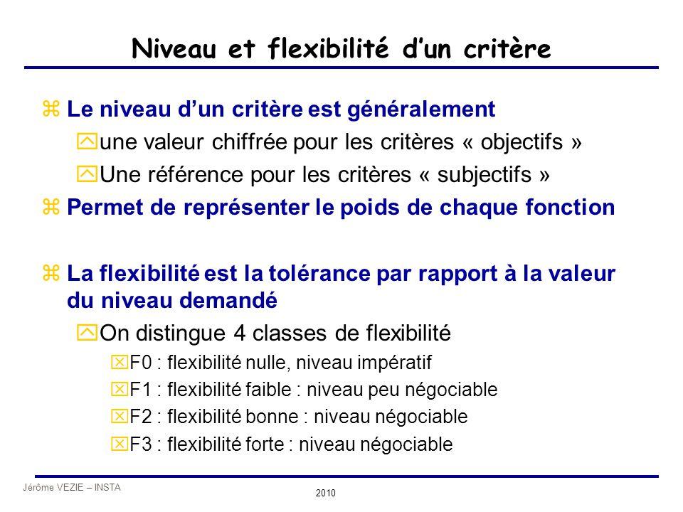 Jérôme VEZIE – INSTA 2010 Niveau et flexibilité d'un critère zLe niveau d'un critère est généralement yune valeur chiffrée pour les critères « objecti