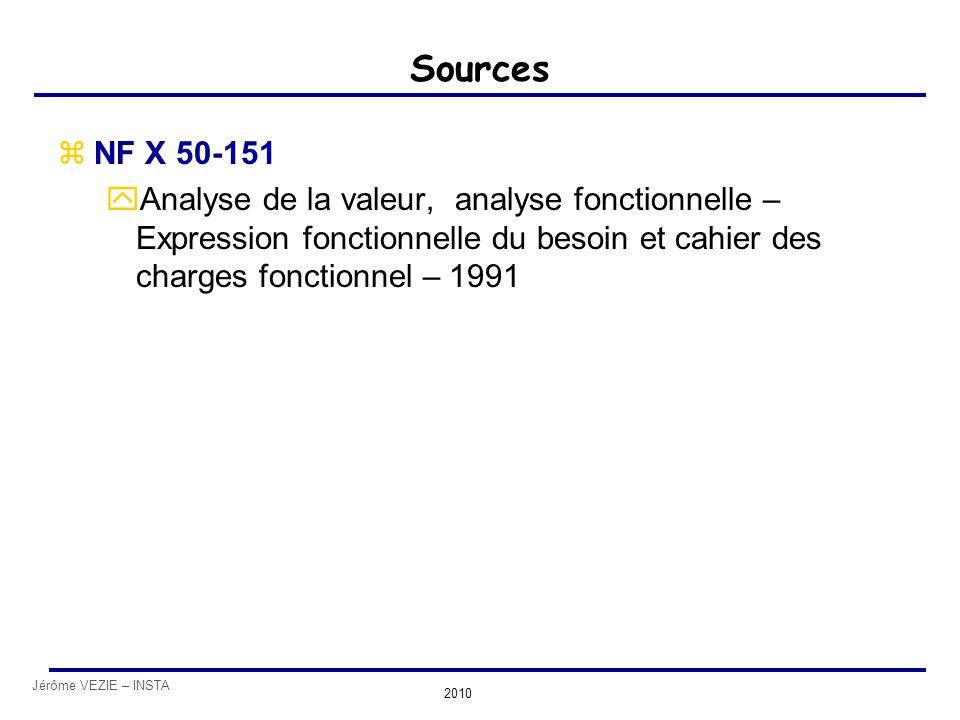 Jérôme VEZIE – INSTA 2010 Sources zNF X 50-151 yAnalyse de la valeur, analyse fonctionnelle – Expression fonctionnelle du besoin et cahier des charges