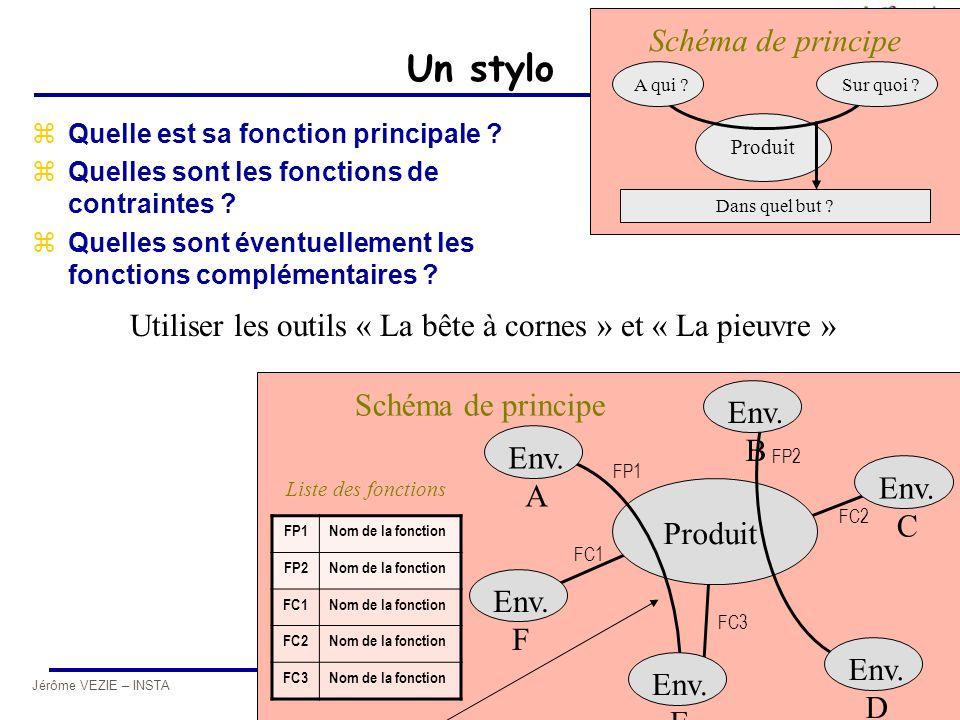 Jérôme VEZIE – INSTA 2010 Un stylo zQuelle est sa fonction principale ? zQuelles sont les fonctions de contraintes ? zQuelles sont éventuellement les