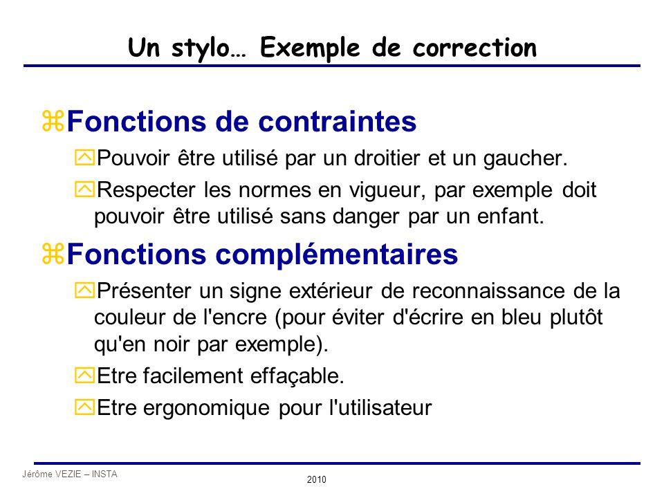 Jérôme VEZIE – INSTA 2010 Un stylo… Exemple de correction zFonctions de contraintes yPouvoir être utilisé par un droitier et un gaucher. yRespecter le