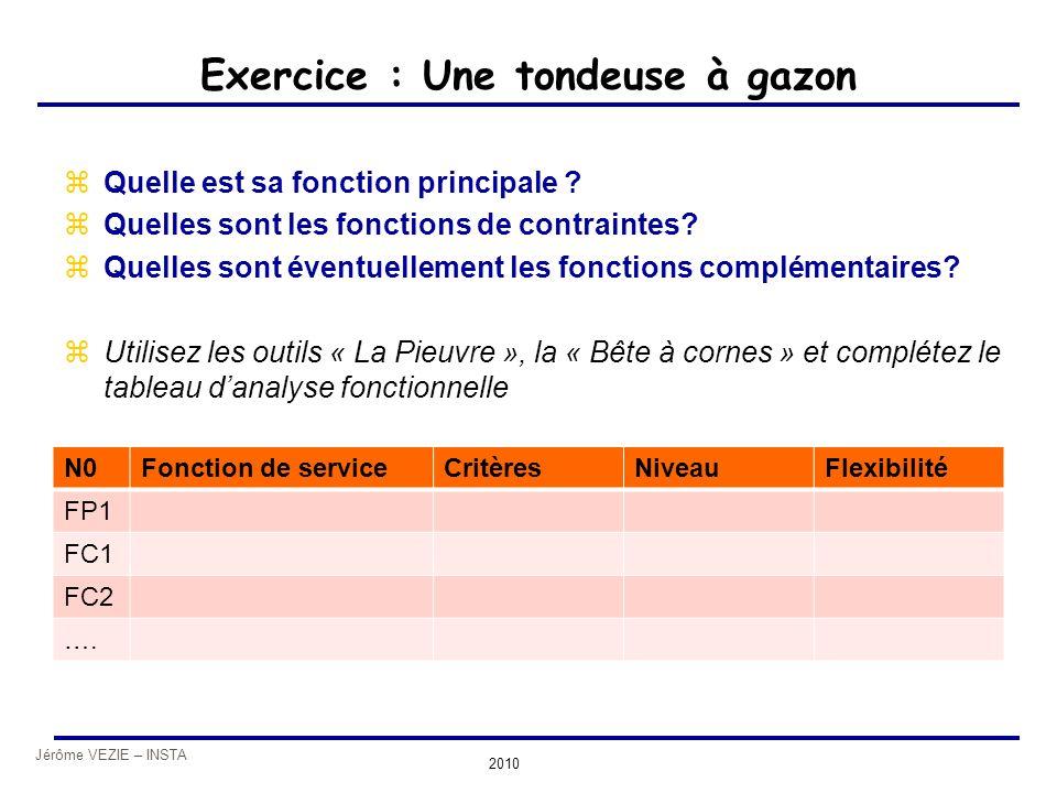 Jérôme VEZIE – INSTA 2010 Exercice : Une tondeuse à gazon zQuelle est sa fonction principale ? zQuelles sont les fonctions de contraintes? zQuelles so