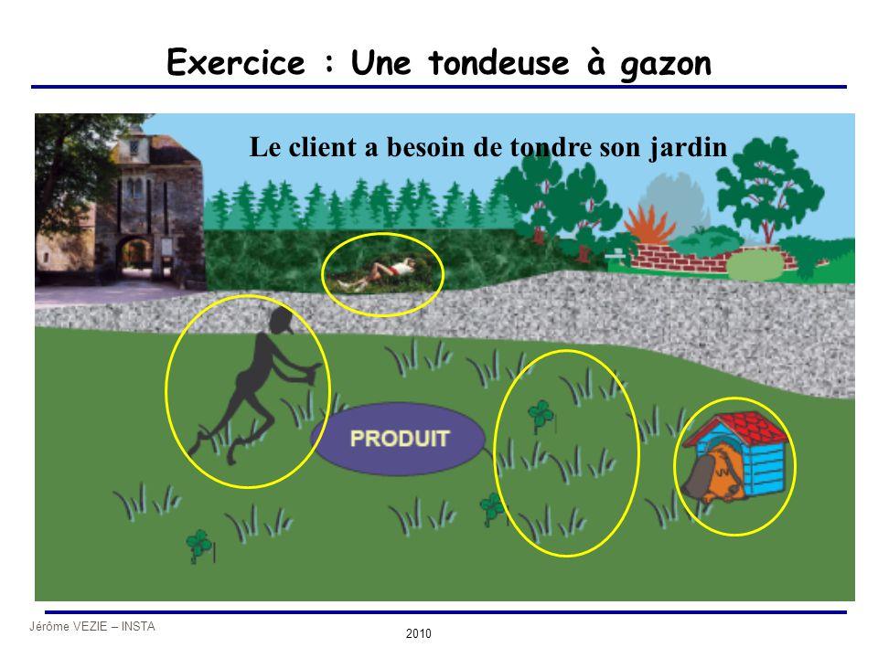 Jérôme VEZIE – INSTA 2010 3.4. Exemple : Le client a besoin de tondre son jardin Exercice : Une tondeuse à gazon