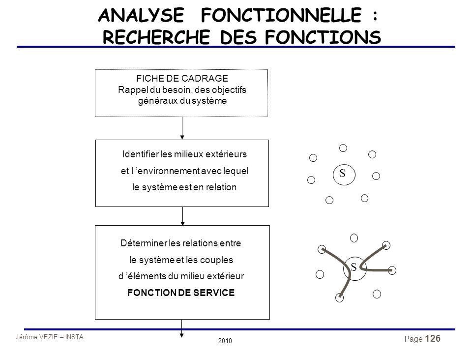 Jérôme VEZIE – INSTA 2010 Page 126 ANALYSE FONCTIONNELLE : RECHERCHE DES FONCTIONS S S Déterminer les relations entre le système et les couples d 'élé