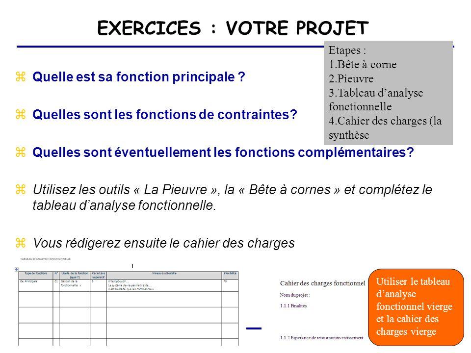 Jérôme VEZIE – INSTA 2010 Page 129 EXERCICES : VOTRE PROJET zQuelle est sa fonction principale ? zQuelles sont les fonctions de contraintes? zQuelles