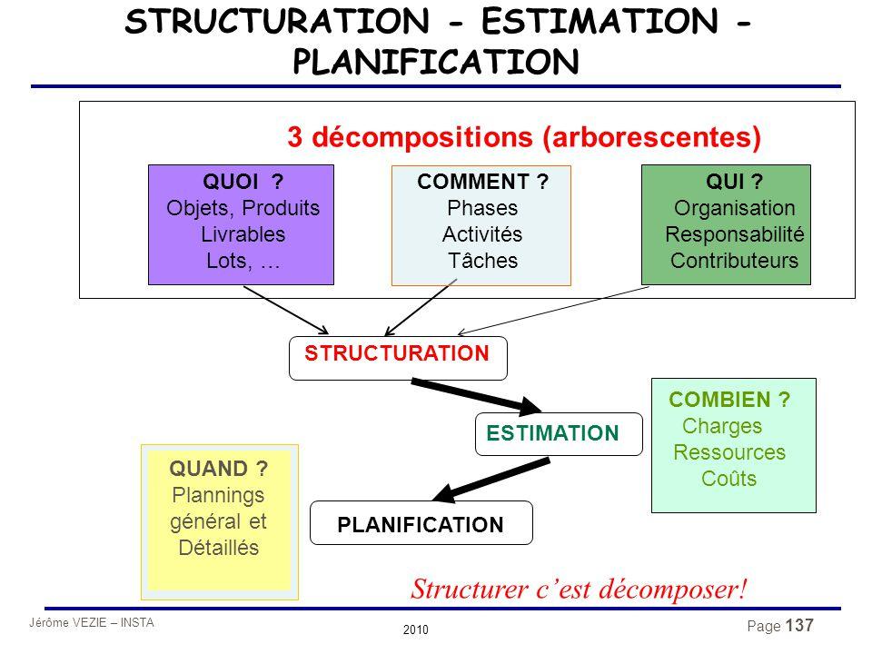 Jérôme VEZIE – INSTA 2010 Page 137 STRUCTURATION - ESTIMATION - PLANIFICATION STRUCTURATION ESTIMATION PLANIFICATION QUOI ? Objets, Produits Livrables
