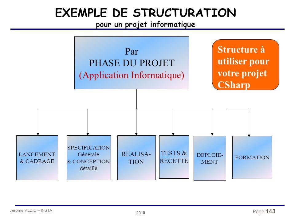 Jérôme VEZIE – INSTA 2010 Page 143 EXEMPLE DE STRUCTURATION pour un projet informatique Par PHASE DU PROJET (Application Informatique) SPECIFICATION G