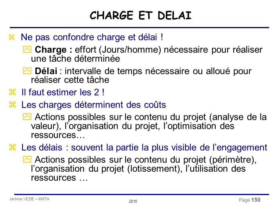 Jérôme VEZIE – INSTA 2010 Page 150 CHARGE ET DELAI z Ne pas confondre charge et délai ! y Charge : effort (Jours/homme) nécessaire pour réaliser une t
