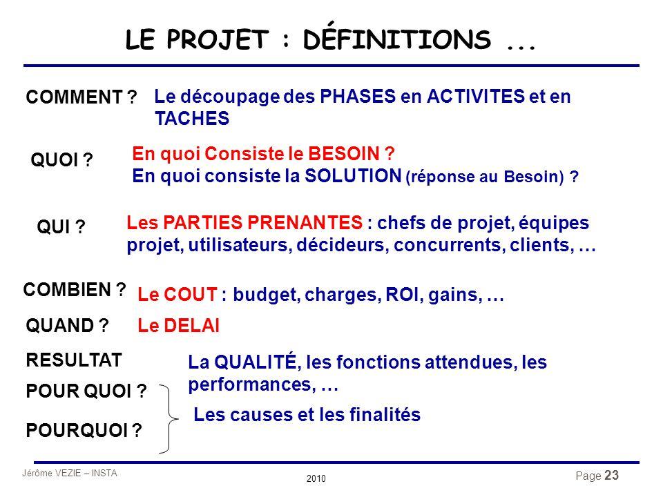 Jérôme VEZIE – INSTA 2010 Page 23 LE PROJET : DÉFINITIONS... COMMENT ? Le découpage des PHASES en ACTIVITES et en TACHES QUOI ? En quoi Consiste le BE