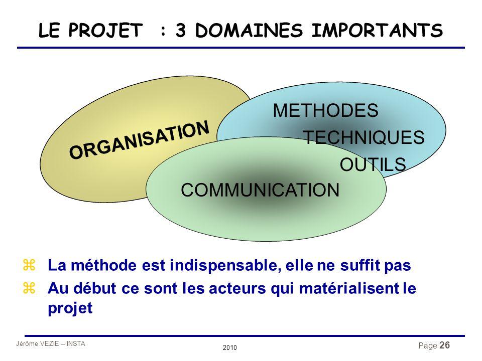 Jérôme VEZIE – INSTA 2010 Page 26 LE PROJET : 3 DOMAINES IMPORTANTS zLa méthode est indispensable, elle ne suffit pas zAu début ce sont les acteurs qu