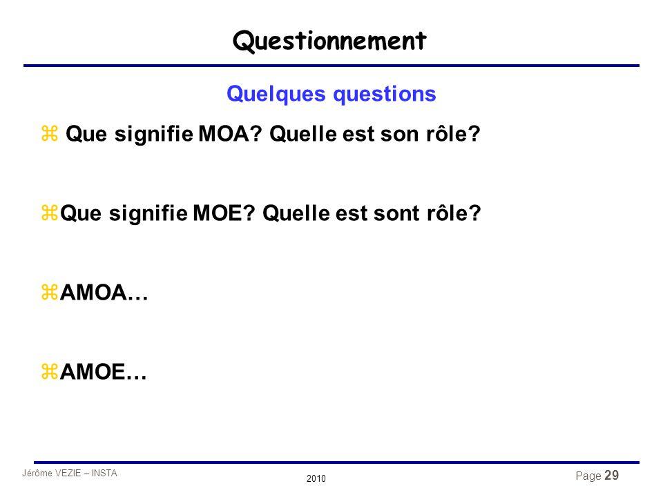Jérôme VEZIE – INSTA 2010 Page 29 Questionnement Quelques questions  Que signifie MOA? Quelle est son rôle? zQue signifie MOE? Quelle est sont rôle?
