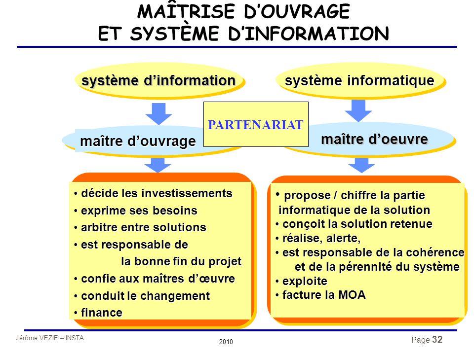 Jérôme VEZIE – INSTA 2010 Page 32 système informatique système d'information maître d'ouvrage • décide les investissements • exprime ses besoins • arb