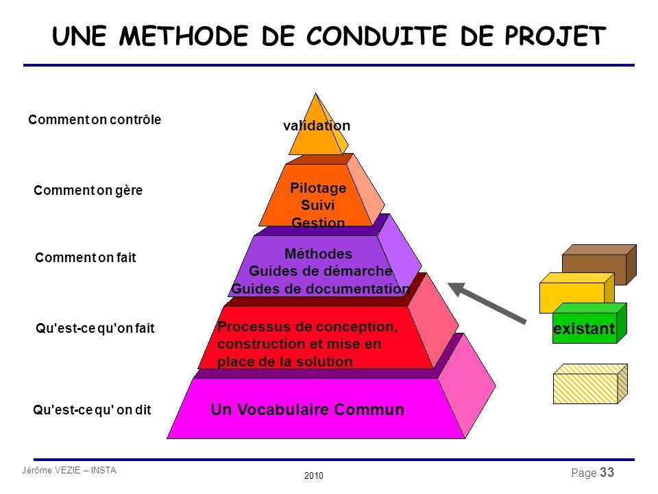 Jérôme VEZIE – INSTA 2010 Page 33 UNE METHODE DE CONDUITE DE PROJET Un Vocabulaire Commun Processus de conception, construction et mise en place de la