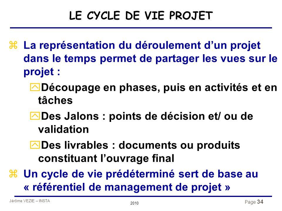 Jérôme VEZIE – INSTA 2010 Page 34 LE CYCLE DE VIE PROJET zLa représentation du déroulement d'un projet dans le temps permet de partager les vues sur l
