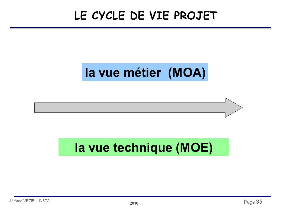 Jérôme VEZIE – INSTA 2010 Page 35 la vue métier (MOA) la vue technique (MOE) LE CYCLE DE VIE PROJET