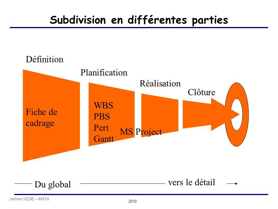 Jérôme VEZIE – INSTA 2010 Subdivision en différentes parties Définition Planification Réalisation Clôture vers le détail Du global MS Project Fiche de