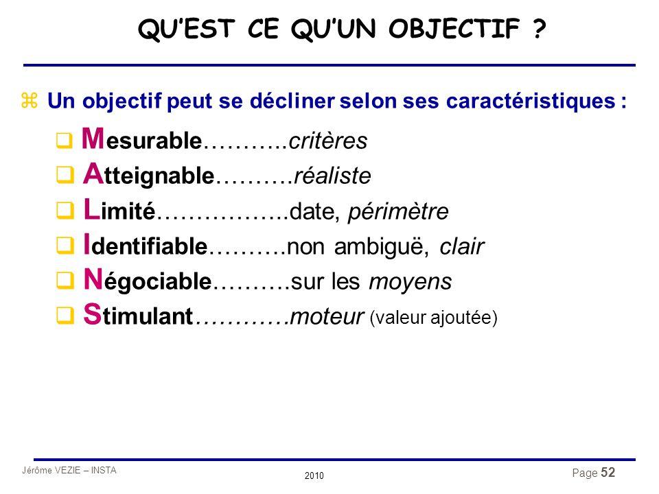 Jérôme VEZIE – INSTA 2010 Page 52 QU'EST CE QU'UN OBJECTIF ? z Un objectif peut se décliner selon ses caractéristiques :  M esurable………..critères  A