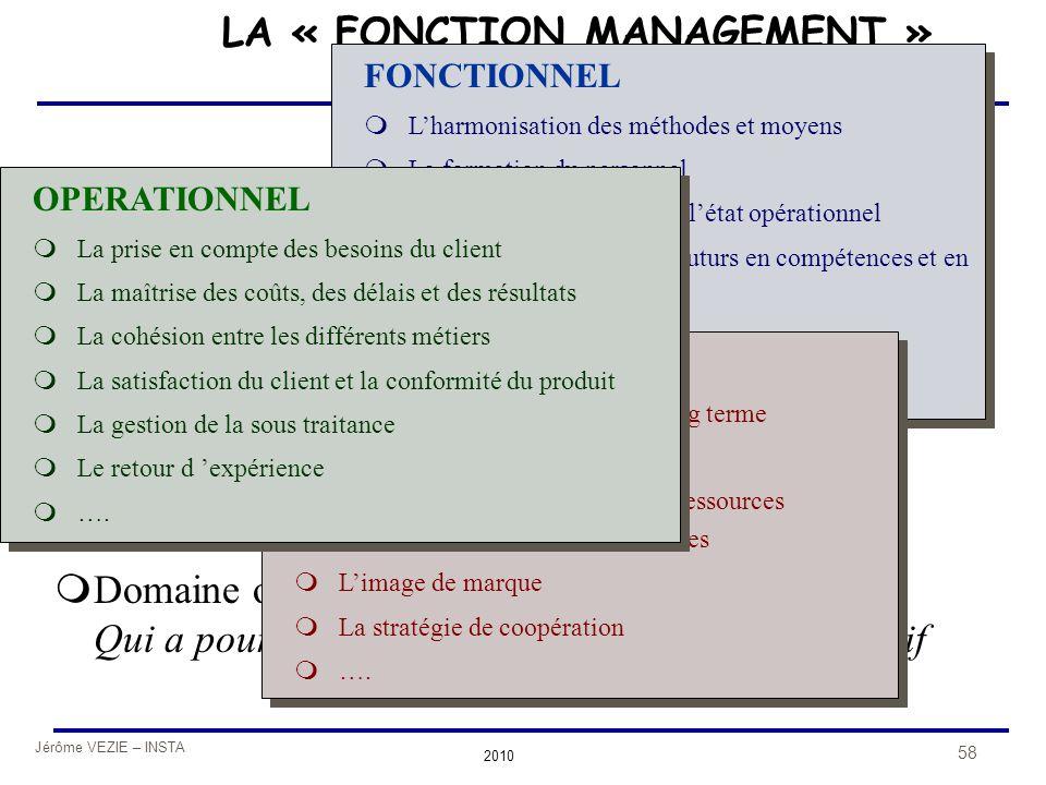 Jérôme VEZIE – INSTA 2010 58 LA « FONCTION MANAGEMENT »  Domaine stratégique Qui concerne les orientations générales. Les tâches multiples qui consti