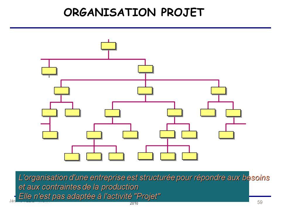 Jérôme VEZIE – INSTA 2010 59 L'organisation d'une entreprise est structurée pour répondre aux besoins et aux contraintes de la production Elle n'est p