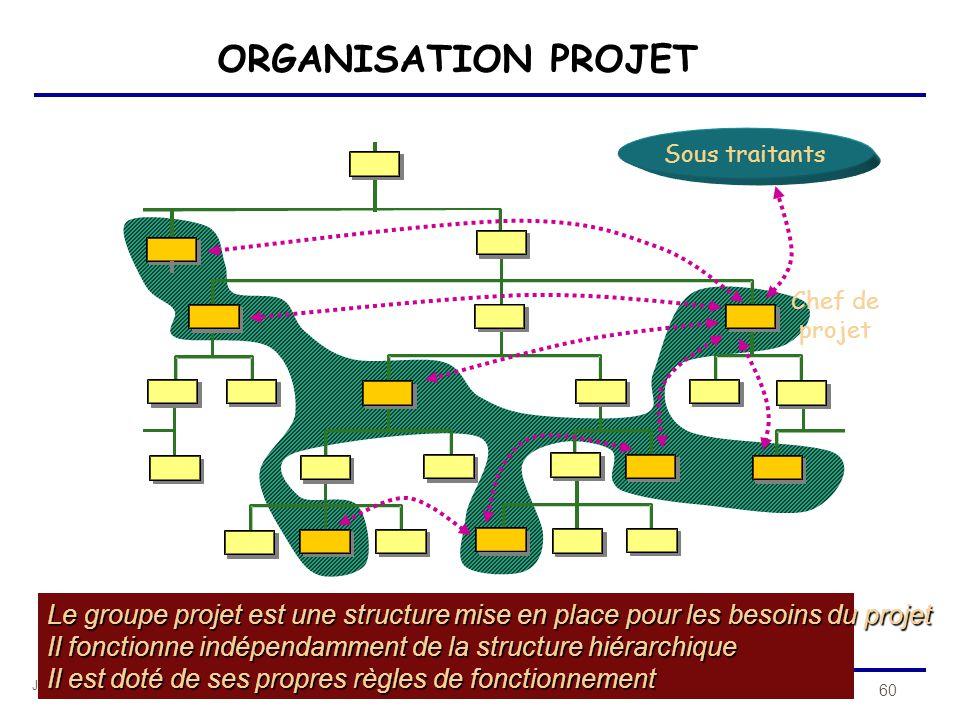 Jérôme VEZIE – INSTA 2010 60 Le groupe projet est une structure mise en place pour les besoins du projet Il fonctionne indépendamment de la structure