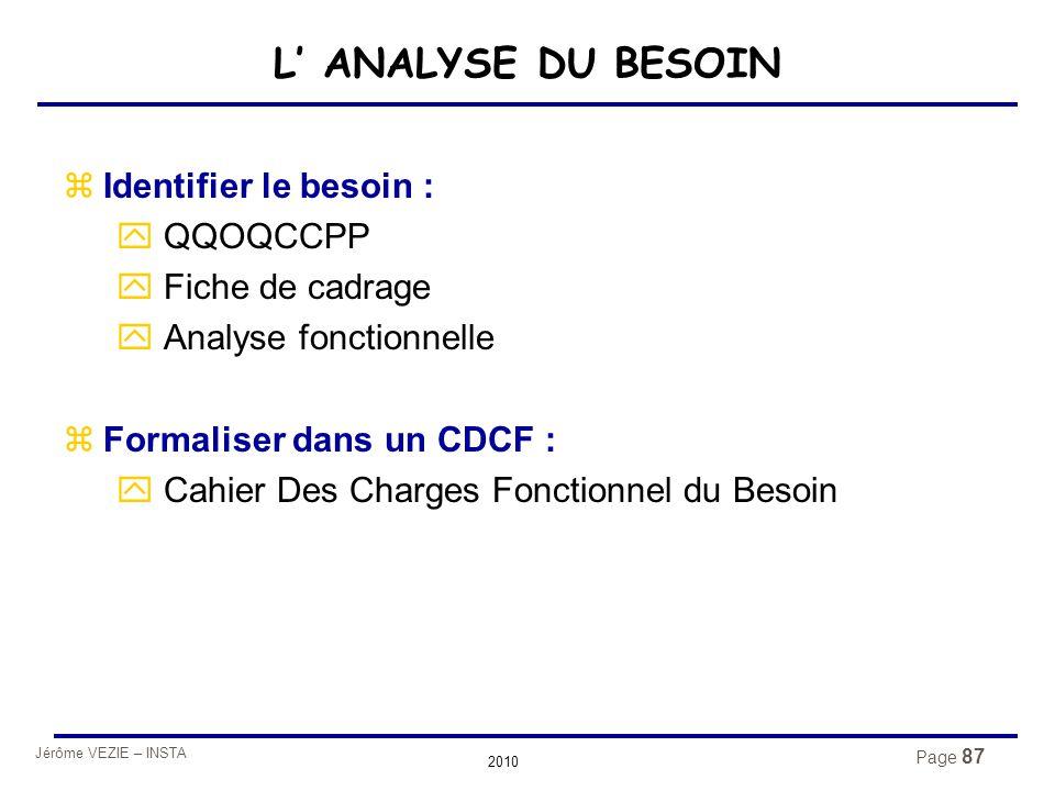 Jérôme VEZIE – INSTA 2010 Page 87 L' ANALYSE DU BESOIN zIdentifier le besoin : y QQOQCCPP y Fiche de cadrage y Analyse fonctionnelle zFormaliser dans