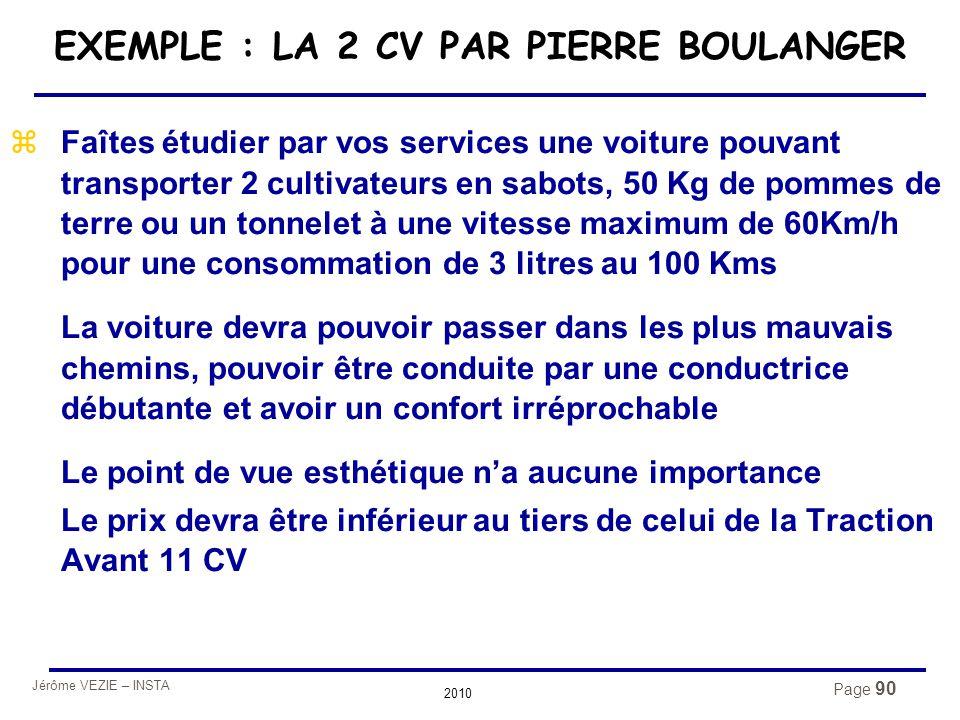 Jérôme VEZIE – INSTA 2010 Page 90 EXEMPLE : LA 2 CV PAR PIERRE BOULANGER zFaîtes étudier par vos services une voiture pouvant transporter 2 cultivateu
