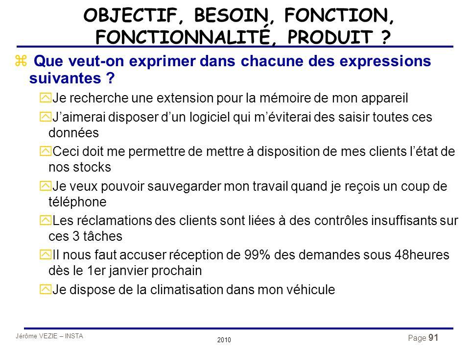 Jérôme VEZIE – INSTA 2010 Page 91 OBJECTIF, BESOIN, FONCTION, FONCTIONNALITÉ, PRODUIT ? z Que veut-on exprimer dans chacune des expressions suivantes