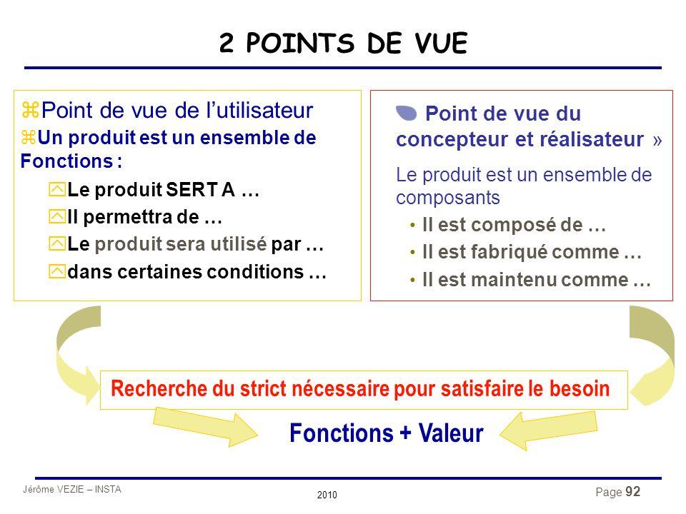 Jérôme VEZIE – INSTA 2010 Page 92 2 POINTS DE VUE zPoint de vue de l'utilisateur zUn produit est un ensemble de Fonctions : yLe produit SERT A … yIl p