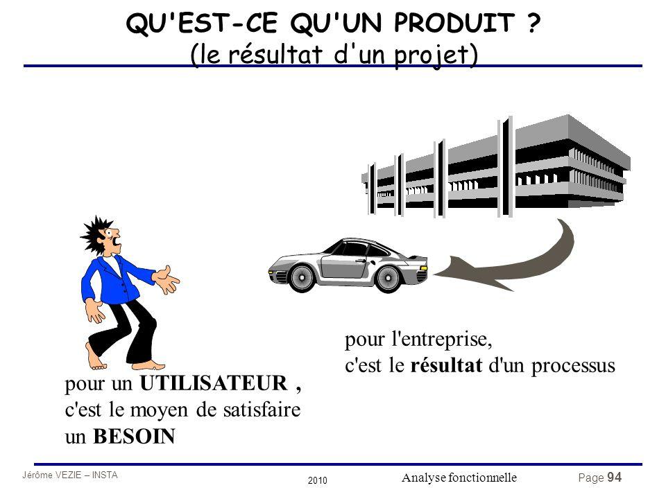 Jérôme VEZIE – INSTA 2010 Page 94 QU'EST-CE QU'UN PRODUIT ? (le résultat d'un projet) pour un UTILISATEUR, c'est le moyen de satisfaire un BESOIN pour
