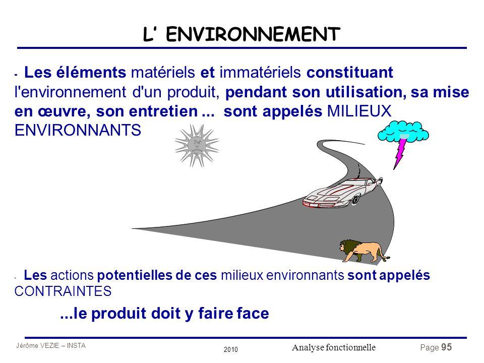 Jérôme VEZIE – INSTA 2010 Page 95 - Les éléments matériels et immatériels constituant l'environnement d'un produit, pendant son utilisation, sa mise e